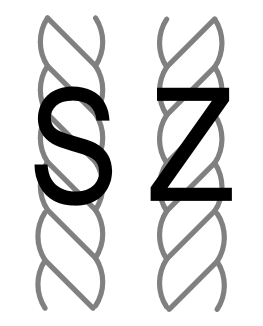 File:Yarn twist S-Left Z-Right.png