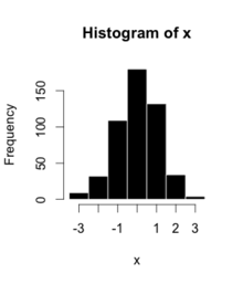Example histogram.png