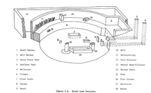 A drawing of Chacoan round room features