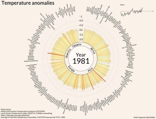 Dosya:Temperature anomalies arranged by country 1900 - 2016.ogv